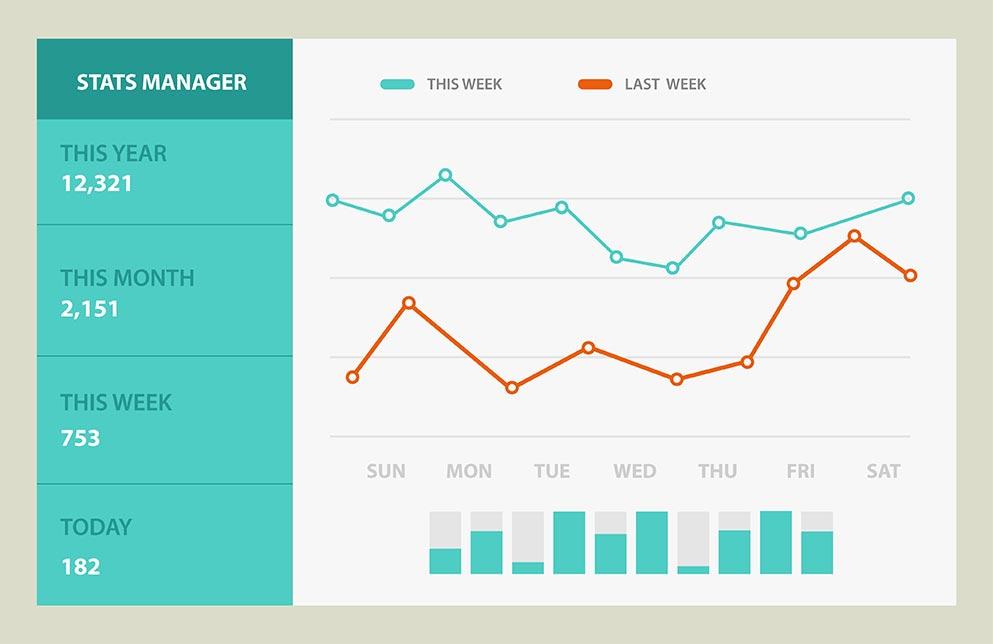 Digital Analytics Services
