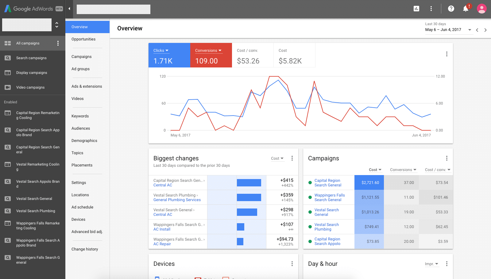 google-adwords-overview
